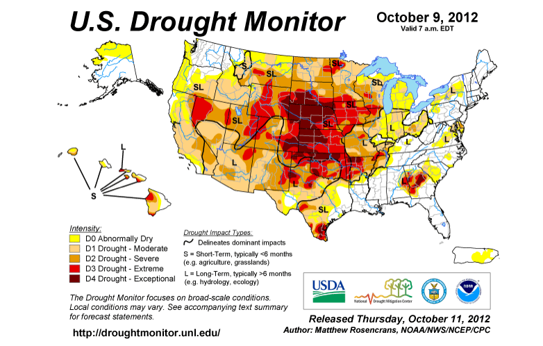 Sustainable Water Solutions - US Drought Map