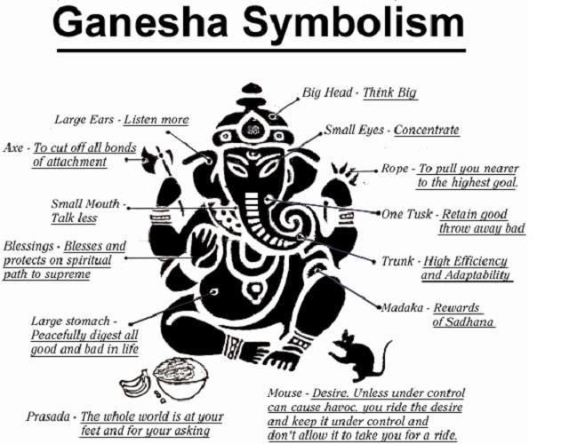 Ganesh-Parts.jpg