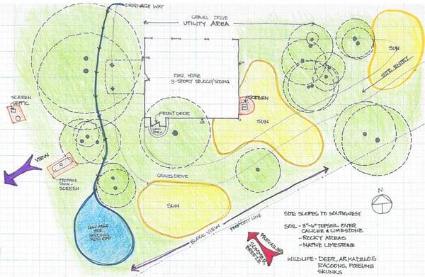 Sandy Stone Landscape Site Diagram