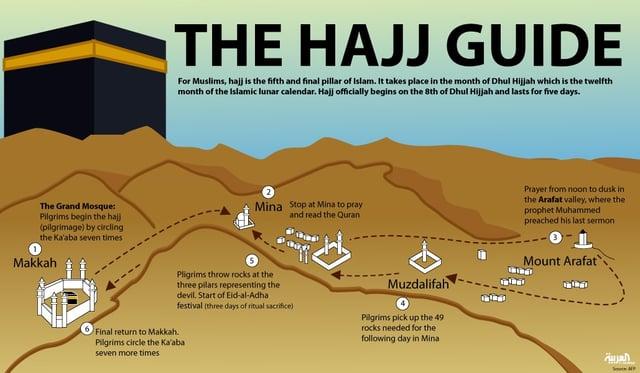 The_Hajj_Guide.jpg